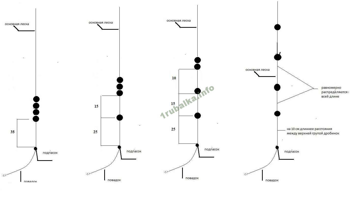 монтаж оснастки на толстолоба технопланктон видео