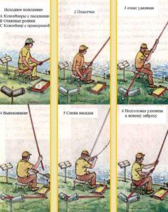 Ловля на штекер