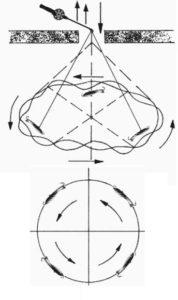 Как ловить судака со льда на балансир