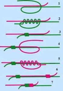 Как вязать скользящий рыболовный узел