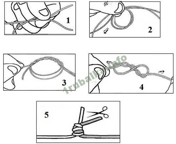 Как вязать тройной рыбацкий узел