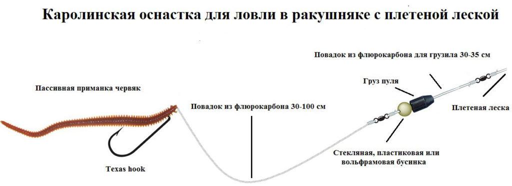 Каролинская оснастка монтаж