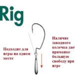 Джиг-риг (Jig Rig)