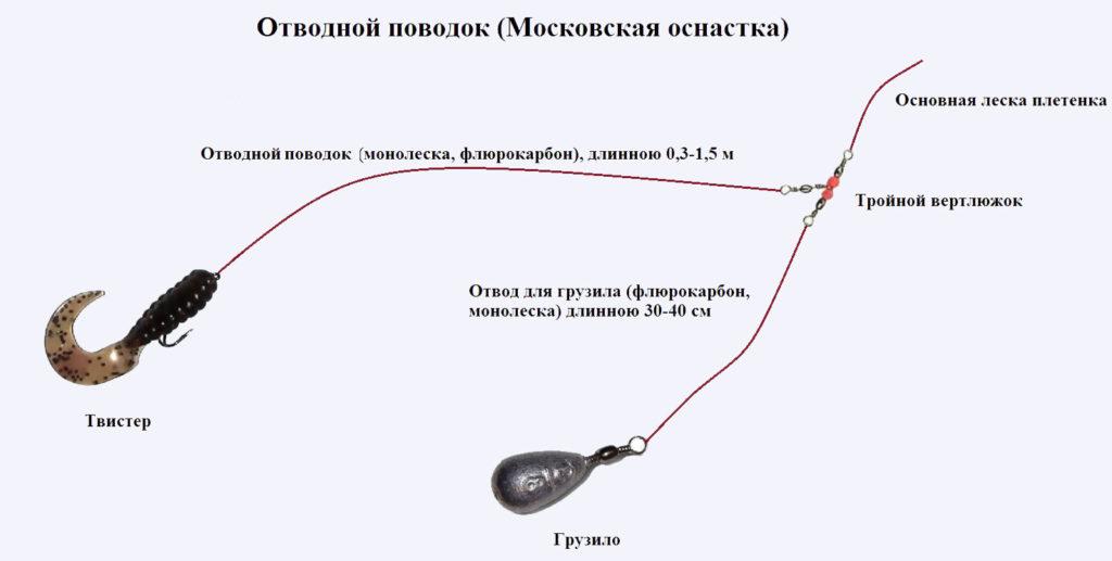 Отводной поводок для спиннинга оснастка и монтаж